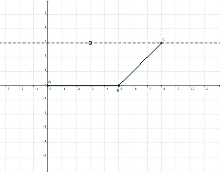 Area Of A Parallelogram Using Coordinates Calculator